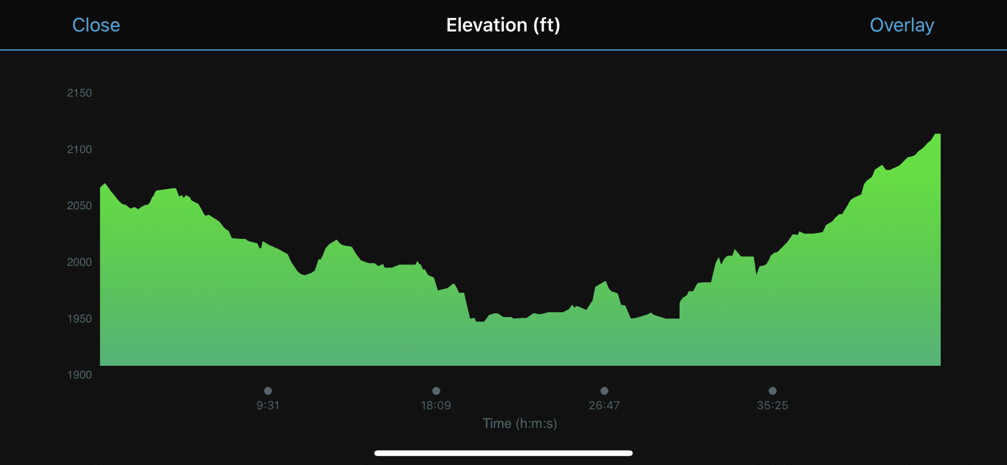 fire wave nevada elevation chart