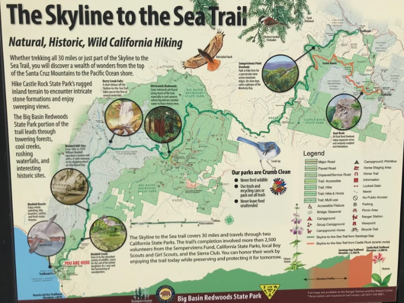 skyline to the sea trail signage